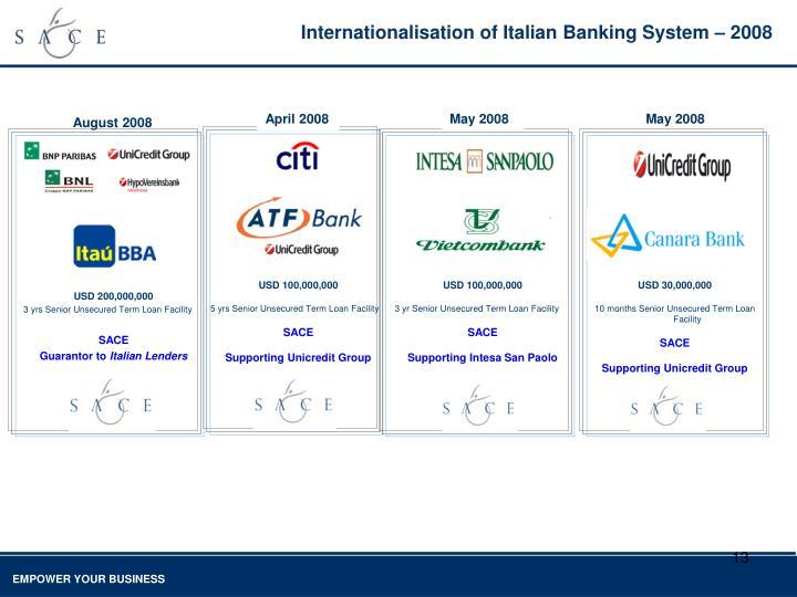 Internationalisation of Italian Banking System – 2008