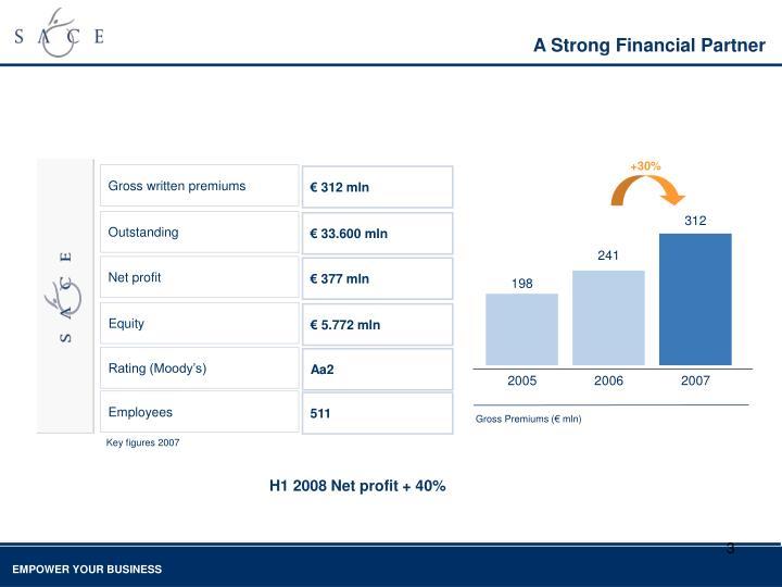 A Strong Financial Partner