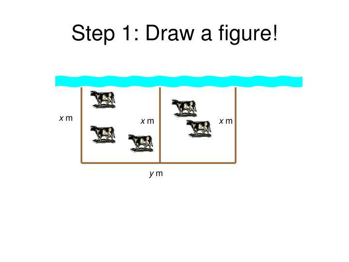 Step 1: Draw a figure!