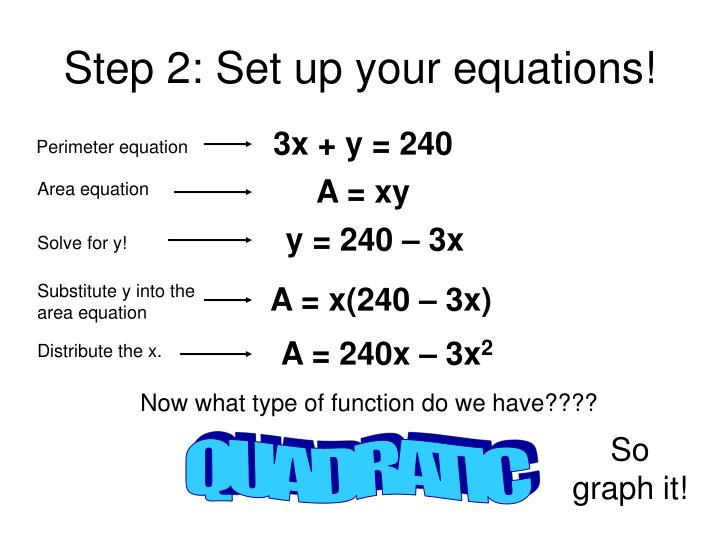 Step 2: Set up your equations!