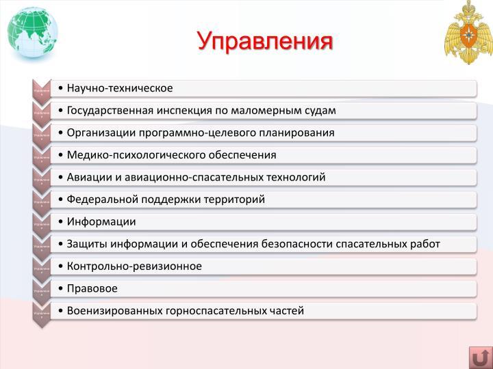 Управления