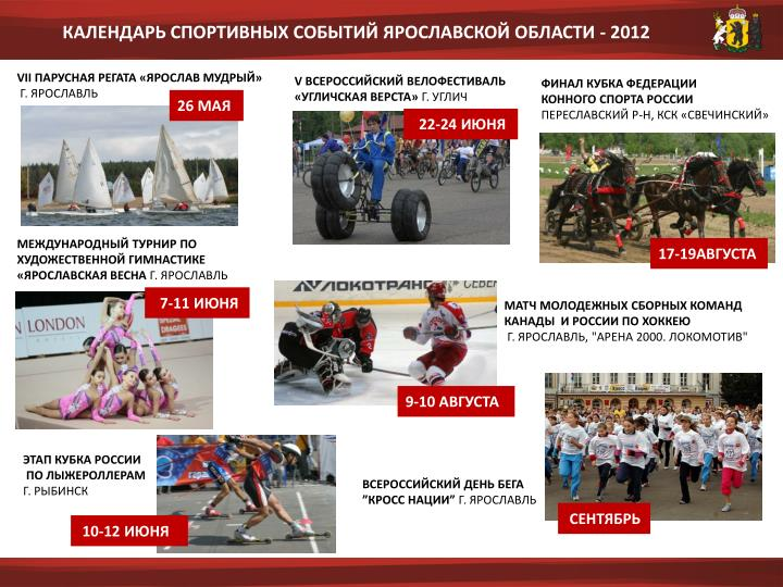 КАЛЕНДАРЬ СПОРТИВНЫХ СОБЫТИЙ ЯРОСЛАВСКОЙ ОБЛАСТИ - 2012
