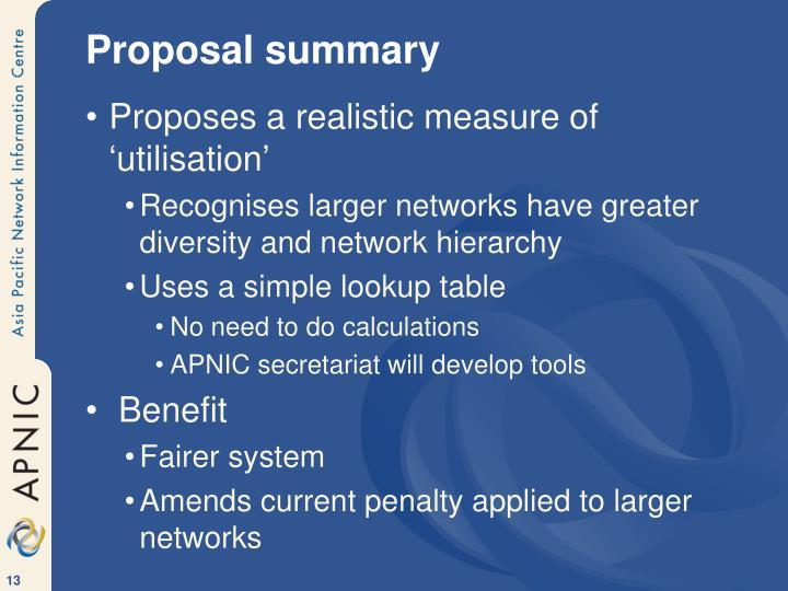 Proposal summary