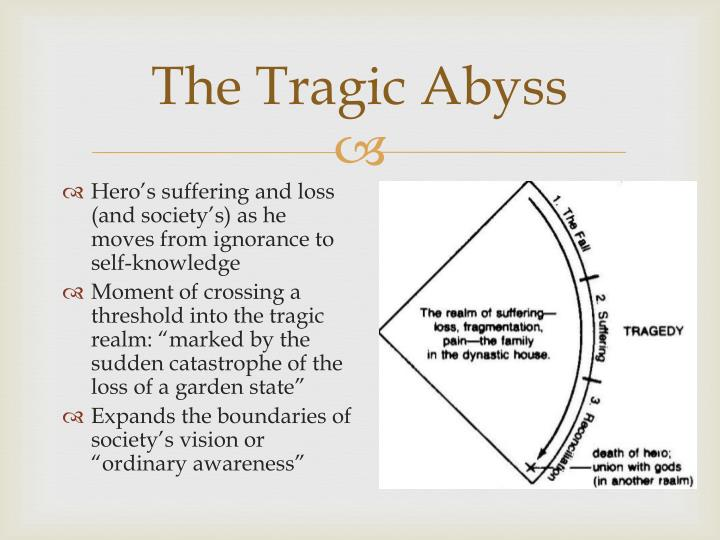 The Tragic Abyss