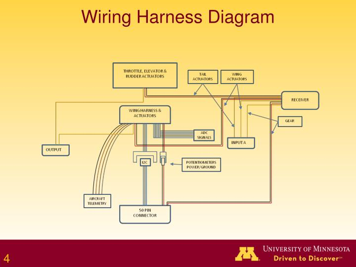 ppt - university of minnesota unmanned aerial vehicle ... chrysler 300 wiring schematics wiring schematics ppt
