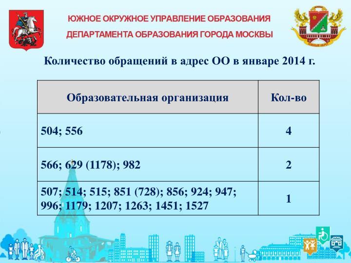 Количество обращений в адрес ОО в январе 2014 г.