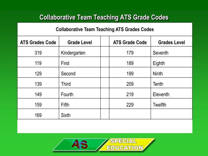 Collaborative Team Teaching ATS Grade Codes