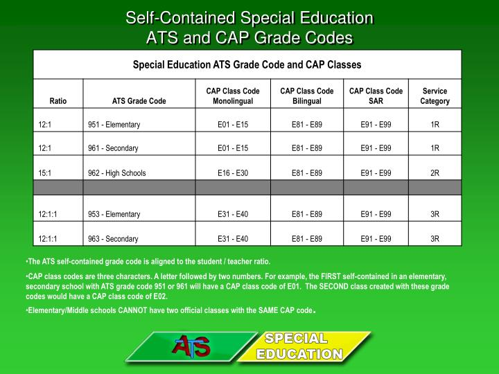 Self-Contained Special Education