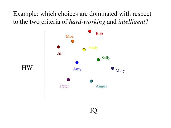 Example: which choices are dominated with respect