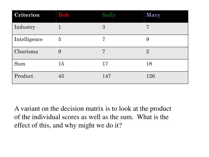 A variant on the decision matrix is to look at the product