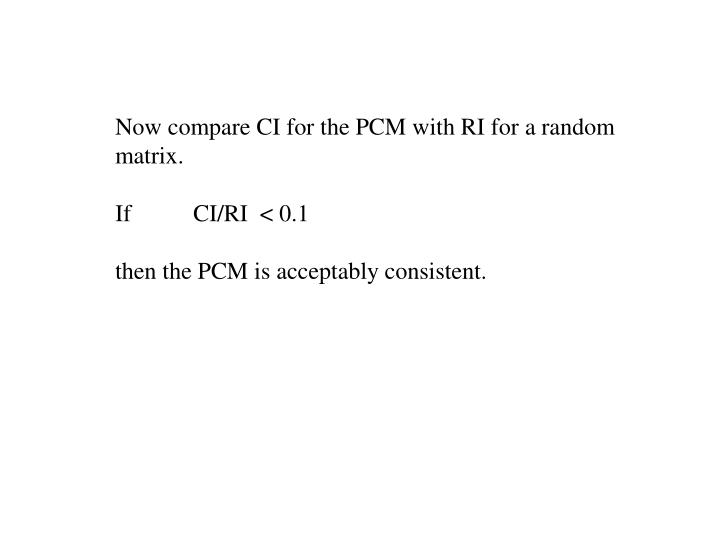 Now compare CI for the PCM with RI for a random