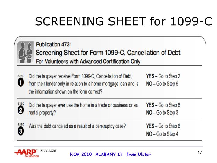 Ppt Mortgage Debt Forgiveness Relief Act Powerpoint Presentation