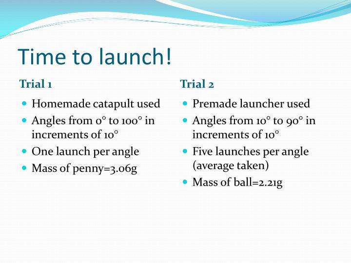 Time to launch!