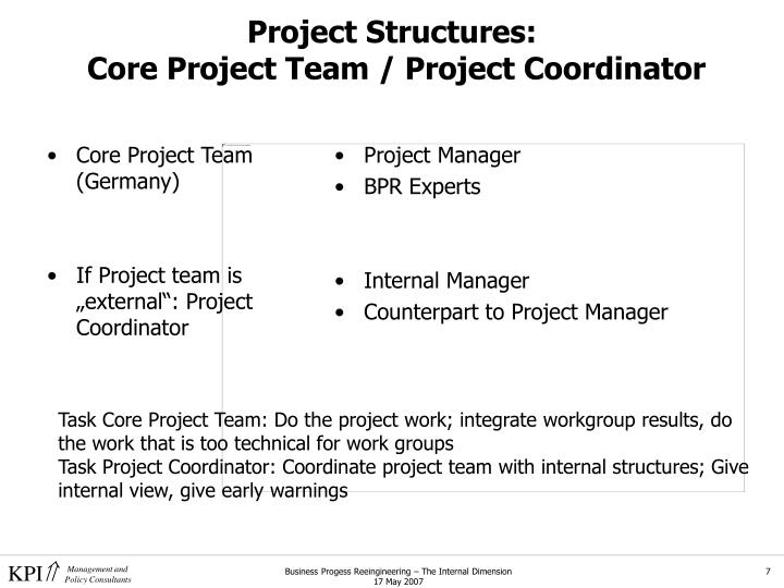 Core Project Team (Germany)