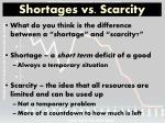 shortages vs scarcity