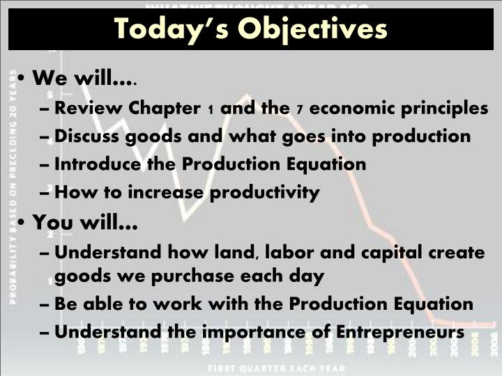 today s objectives n.
