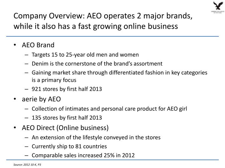 Company Overview: AEO operates 2 major brands, while it also has a fast growing online business