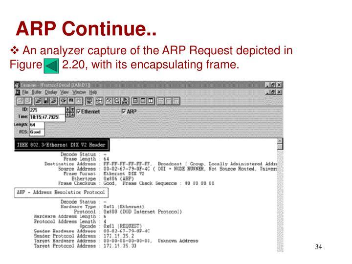 ARP Continue..