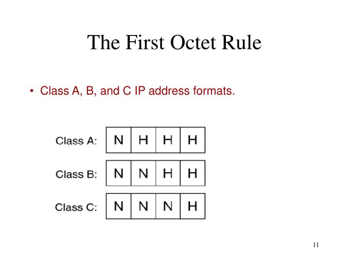 The First Octet Rule