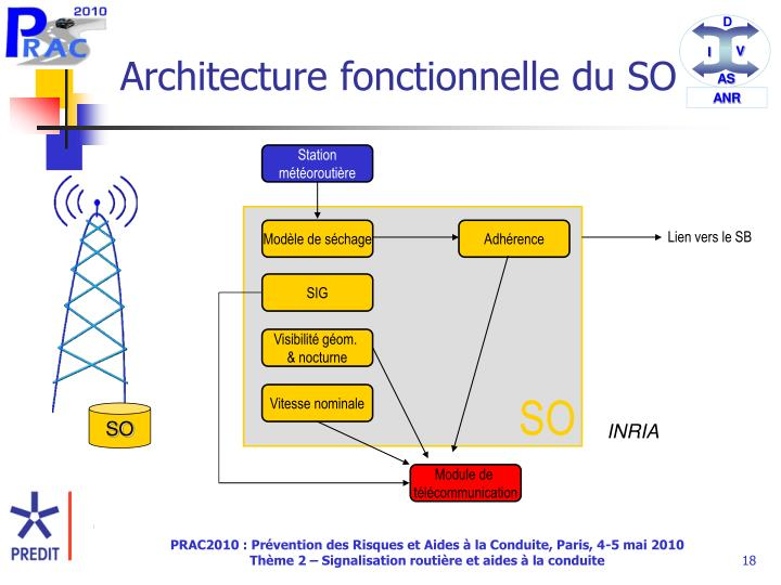Ppt divas comment adapter dynamiquement la demande l for Architecture fonctionnelle