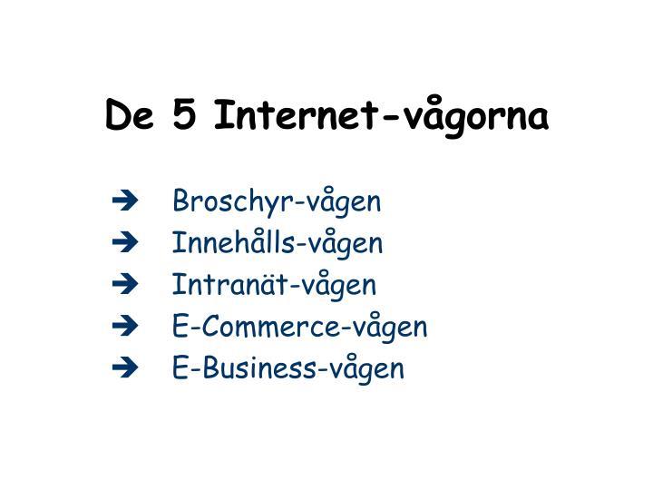 De 5 Internet-vågorna