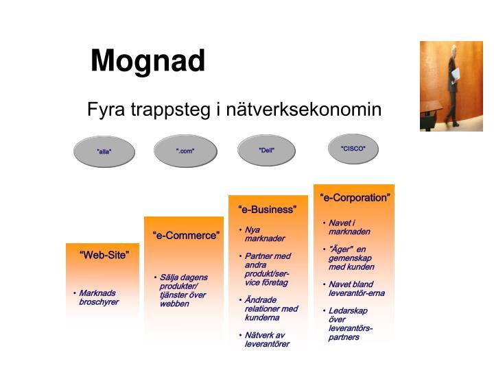 Mognad