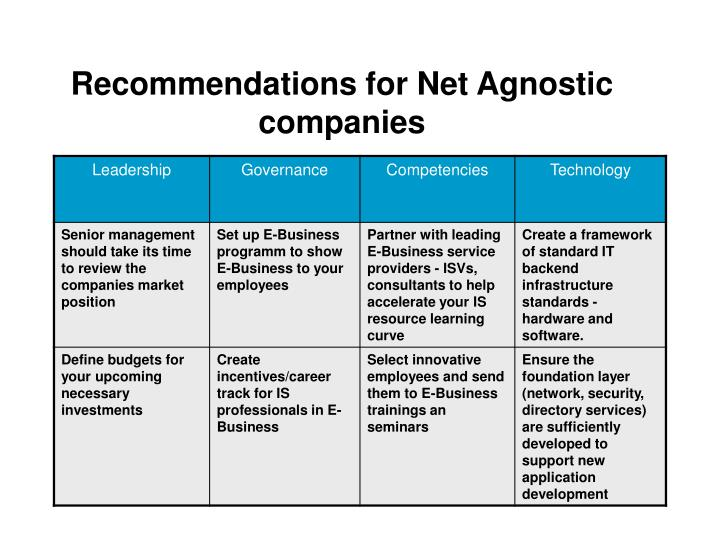 Recommendations for Net Agnostic companies