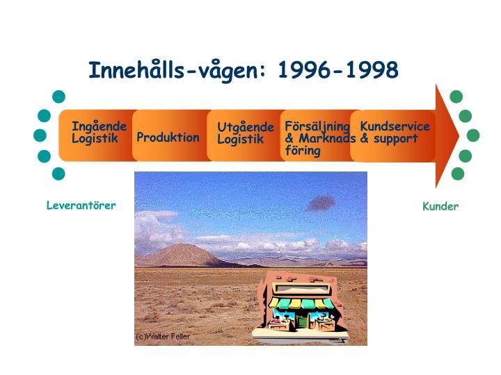 Innehålls-vågen: 1996-1998