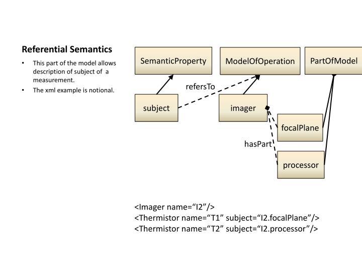 Referential Semantics