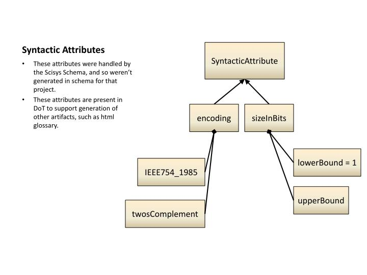 Syntactic Attributes