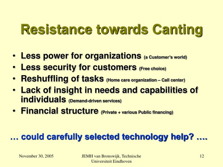 Resistance towards Canting
