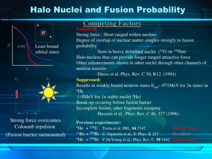 Halo nuclei and fusion probability