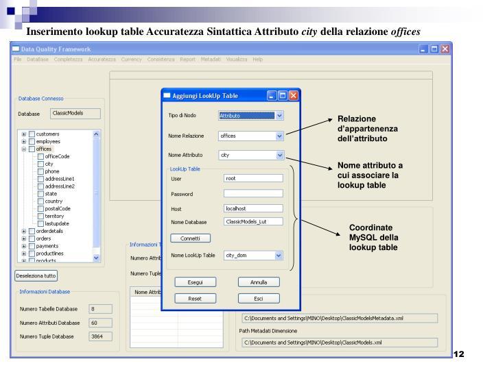 Inserimento lookup table Accuratezza Sintattica Attributo