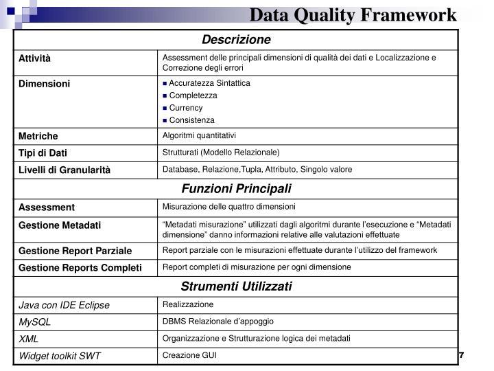 Data Quality Framework