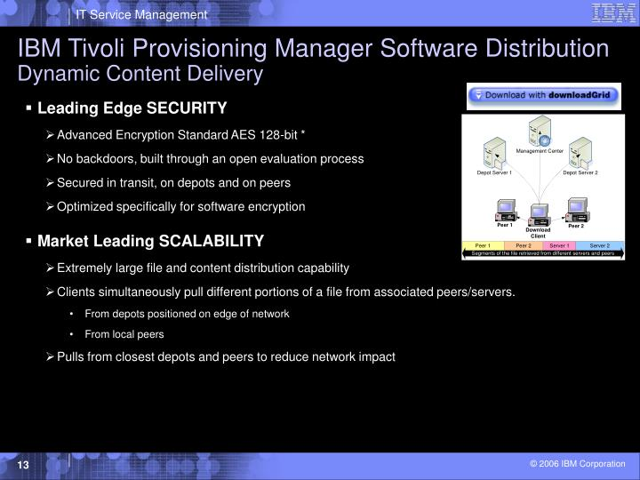 IBM Tivoli Provisioning Manager Software Distribution