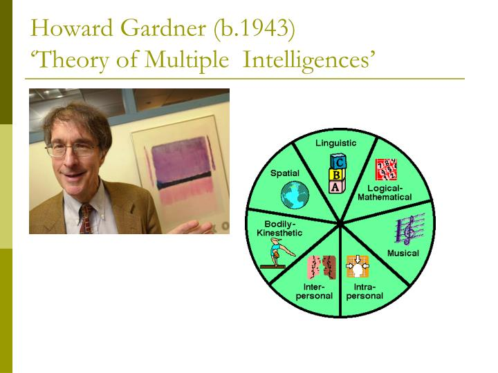 gardners theory on multiple intelligences Multiple intelligences howard gardner of harvard has identified seven distinct intelligences this theory has emerged from recent cognitive research and documents the extent to which students possess different kinds of minds and therefore learn.