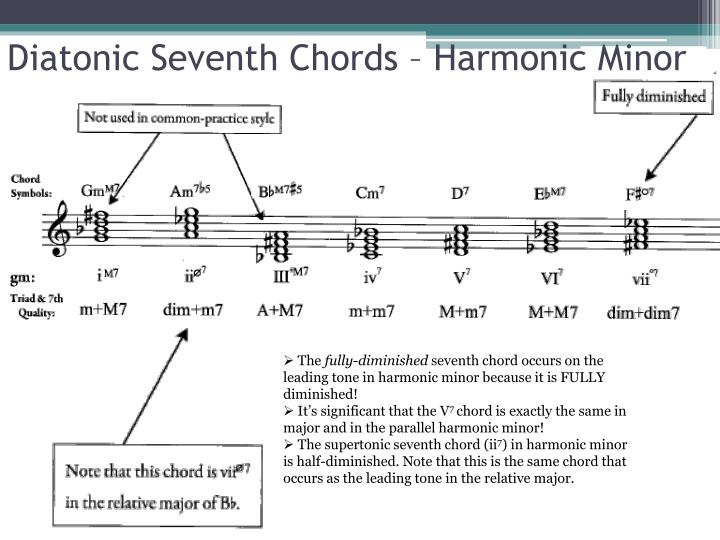 PPT - Unit 7 – Seventh Chords PowerPoint Presentation - ID:6564272