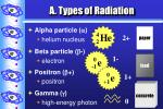 a types of radiation