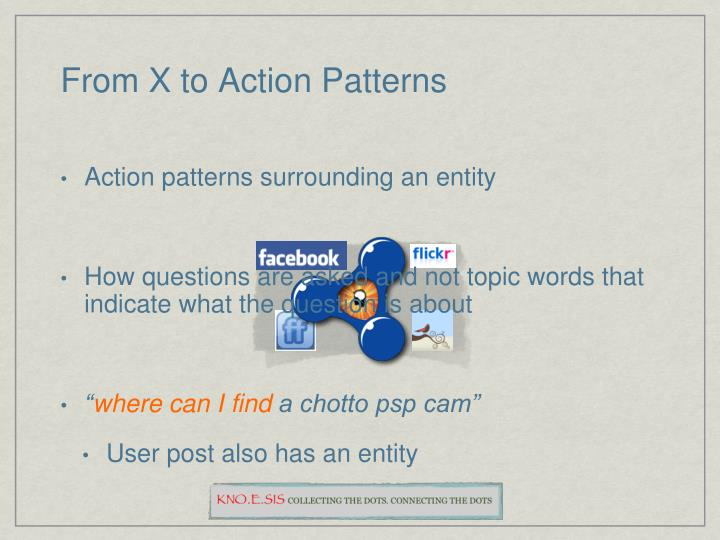 From X to Action Patterns