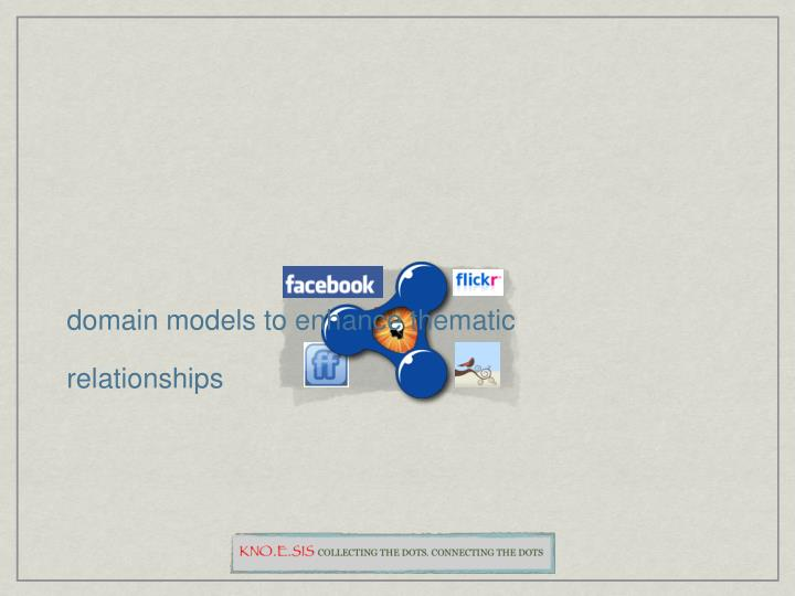domain models to enhance thematic