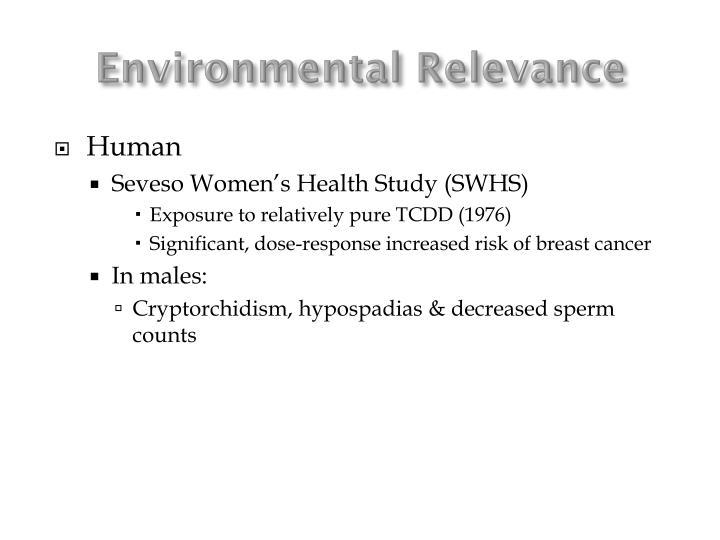 Environmental Relevance