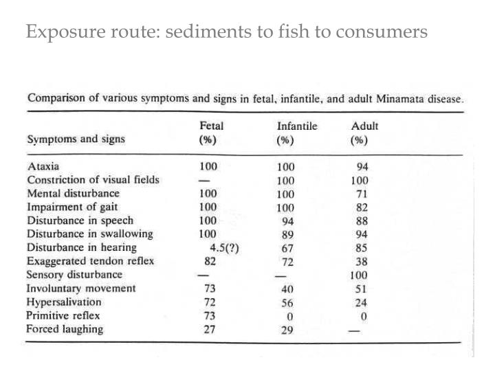 Exposure route: sediments to fish to consumers