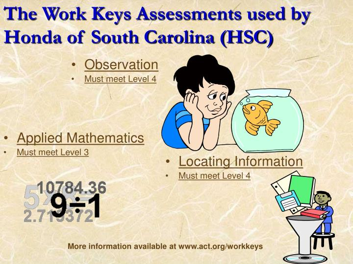 The Work Keys Assessments used by Honda of South Carolina (HSC)
