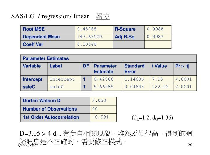 SAS/EG  / regression/ linear