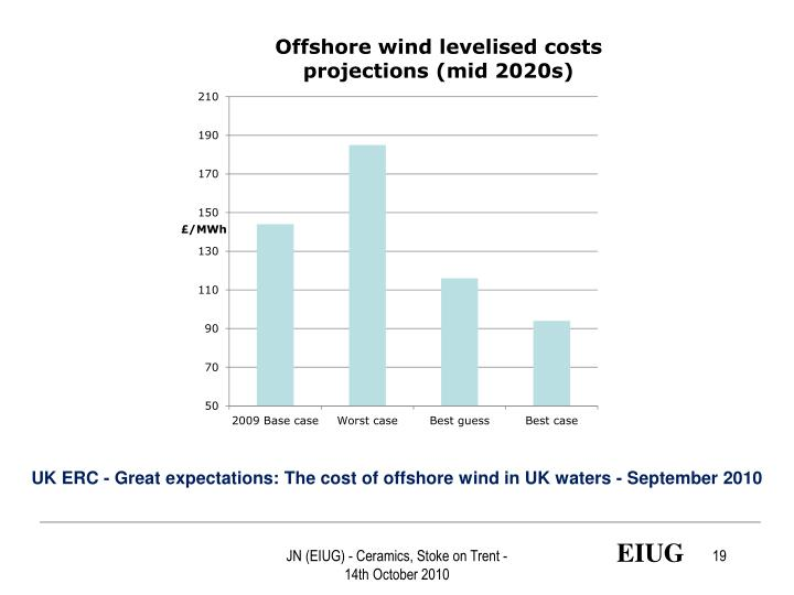 UK ERC - Great expectations: The cost of offshore wind in UK waters - September 2010