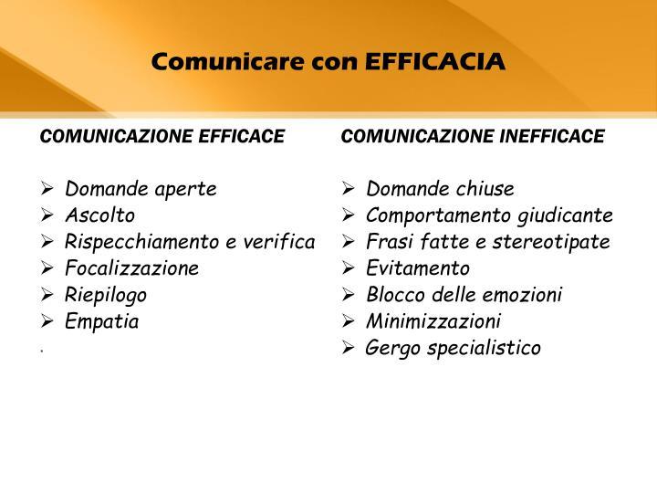 Comunicare con EFFICACIA