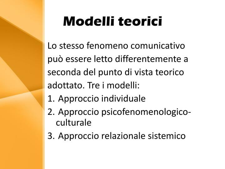 Modelli teorici