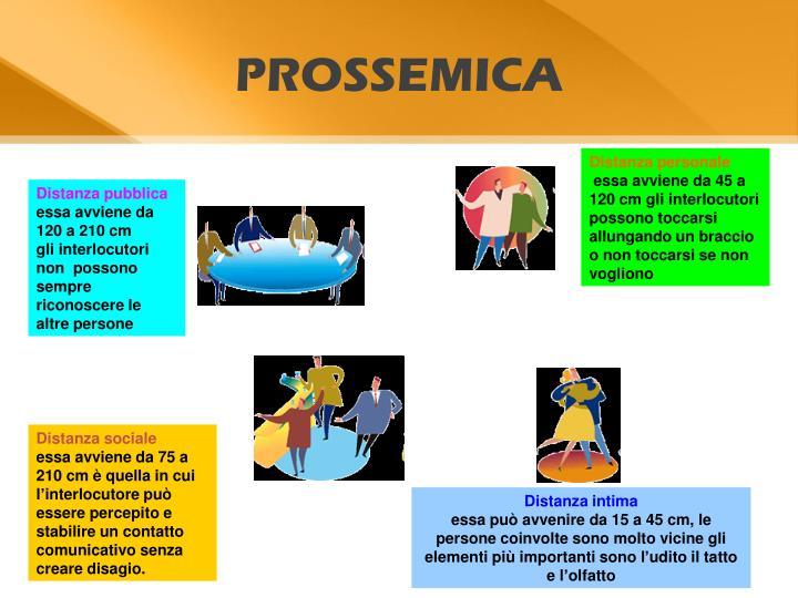 PROSSEMICA