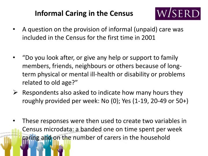 Informal Caring in the Census