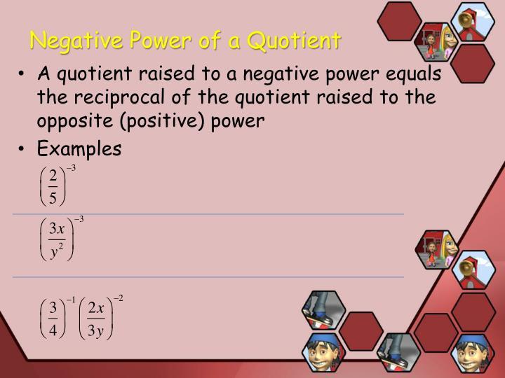 Negative Power of a Quotient